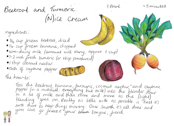 Beetroot Recipe Edit.png