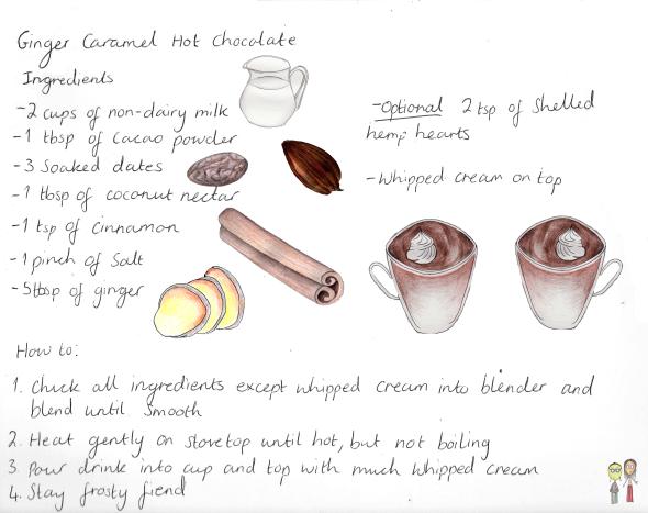 Hot Cocoa recipe.png